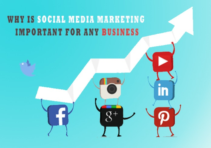 httpswww.incoutlook.com20191205why-social-media-is-significant-for-business-marketing